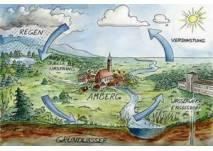 Wasserwanderweg Amberg