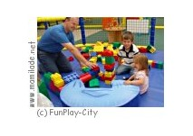 Nürnberg FunPlay-City