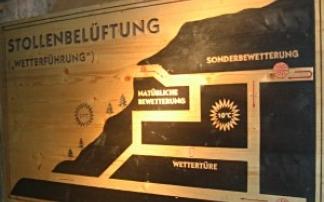 Salinemuseum Halle