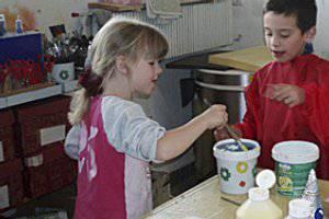 Kindergeburtstag (c) Kindermalschule Paliga
