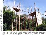 Hochseilgarten Oberwiesenthal