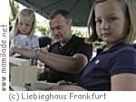 Kinderfest Liebieghaus Frankfurt
